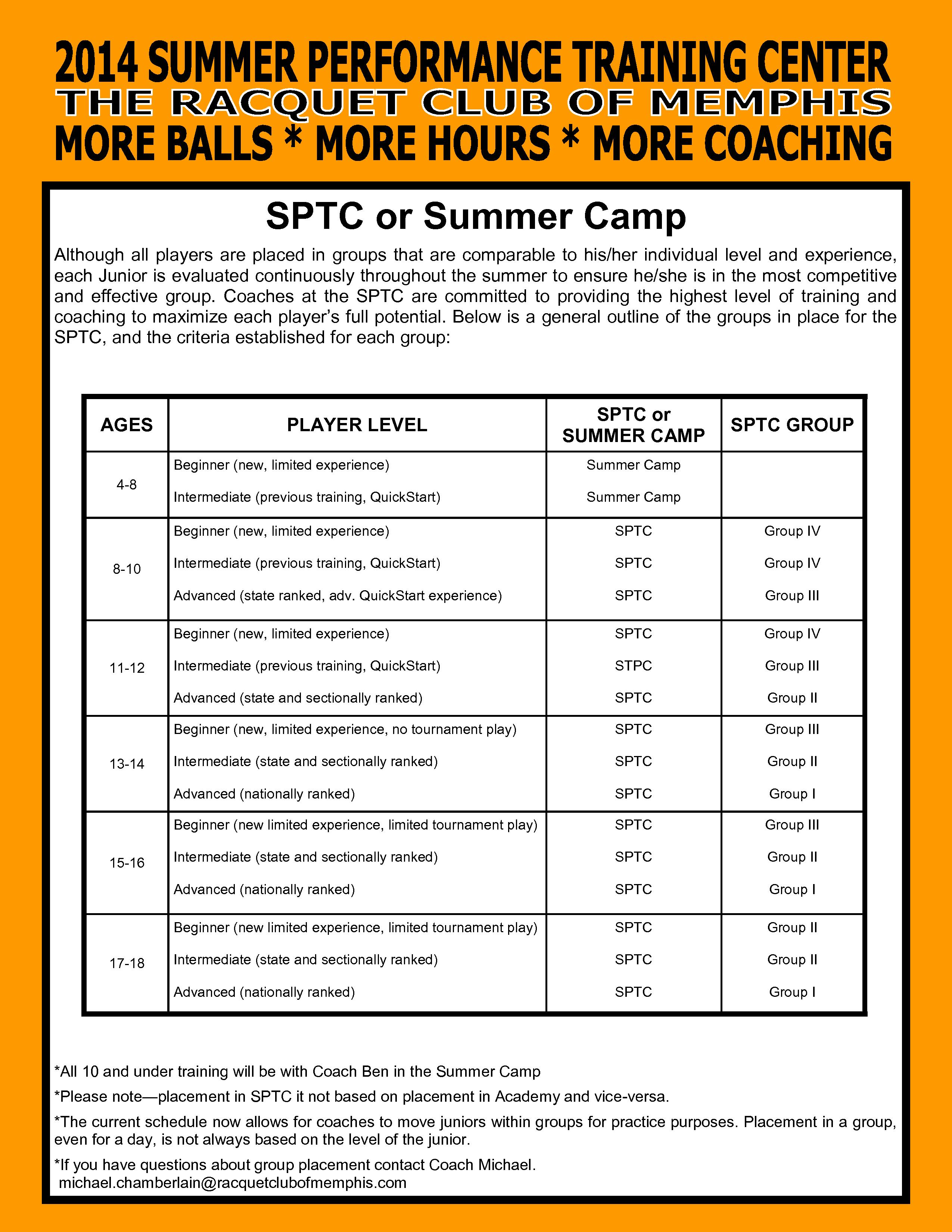 SPTC Packet 2014-page3
